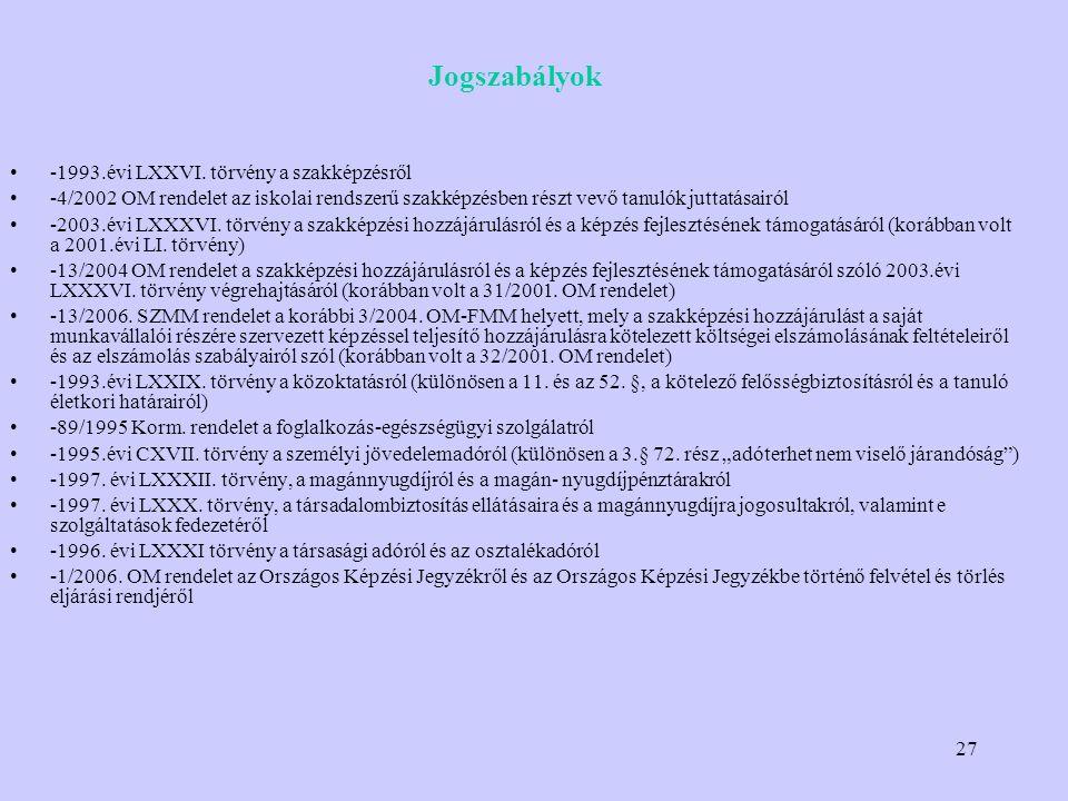 27 Jogszabályok -1993.évi LXXVI.