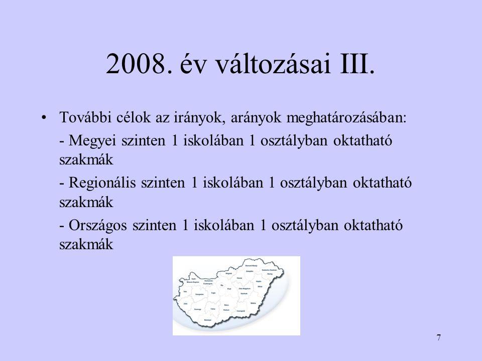 7 2008. év változásai III.
