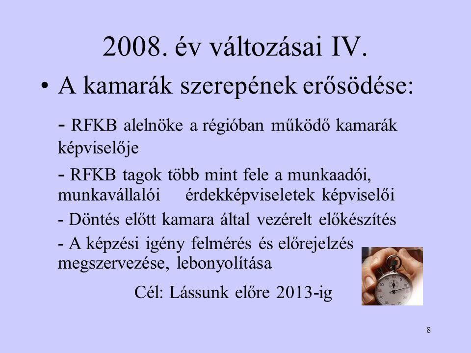 8 2008. év változásai IV.