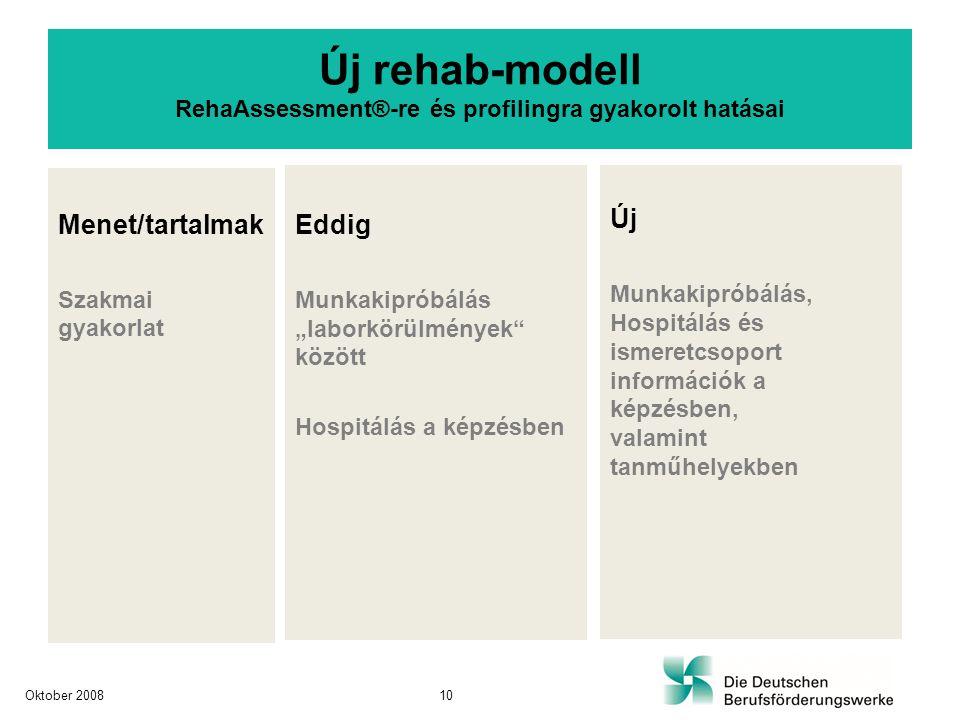 """Menet/tartalmak Szakmai gyakorlat Eddig Munkakipróbálás """"laborkörülmények között Hospitálás a képzésben Új Munkakipróbálás, Hospitálás és ismeretcsoport információk a képzésben, valamint tanműhelyekben Új rehab-modell RehaAssessment®-re és profilingra gyakorolt hatásai Oktober 200810"""