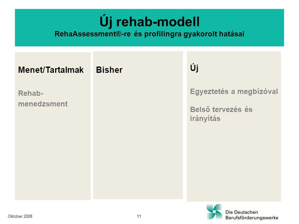 Menet/Tartalmak Rehab- menedzsment Bisher Új Egyeztetés a megbízóval Belső tervezés és irányítás Új rehab-modell RehaAssessment®-re és profilingra gya