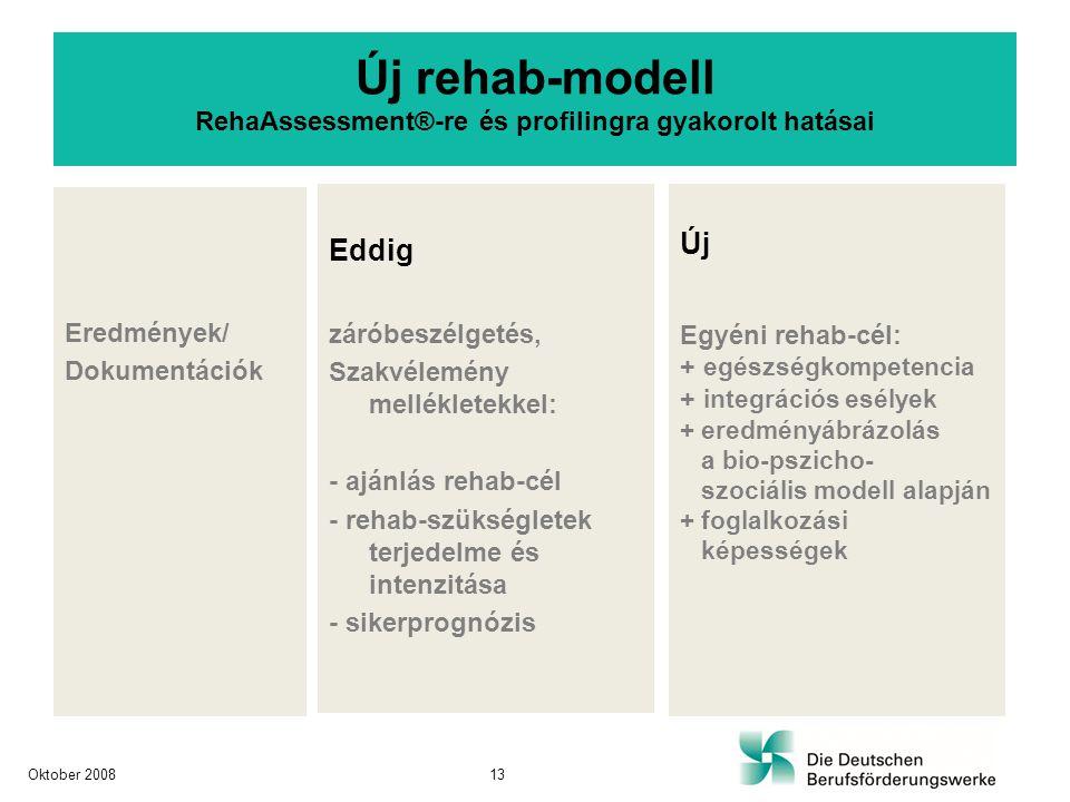 Eredmények/ Dokumentációk Eddig záróbeszélgetés, Szakvélemény mellékletekkel: - ajánlás rehab-cél - rehab-szükségletek terjedelme és intenzitása - sikerprognózis Új Egyéni rehab-cél: + egészségkompetencia + integrációs esélyek + eredményábrázolás a bio-pszicho- szociális modell alapján + foglalkozási képességek Új rehab-modell RehaAssessment®-re és profilingra gyakorolt hatásai Oktober 200813