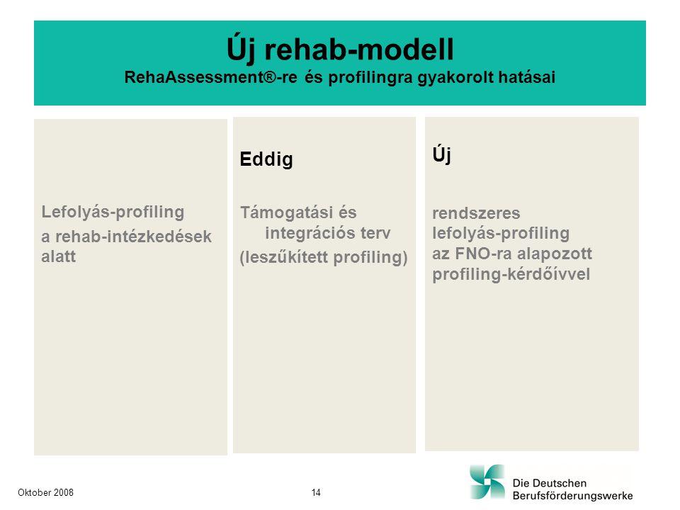 Lefolyás-profiling a rehab-intézkedések alatt Eddig Támogatási és integrációs terv (leszűkített profiling) Új rendszeres lefolyás-profiling az FNO-ra alapozott profiling-kérdőívvel Új rehab-modell RehaAssessment®-re és profilingra gyakorolt hatásai Oktober 200814