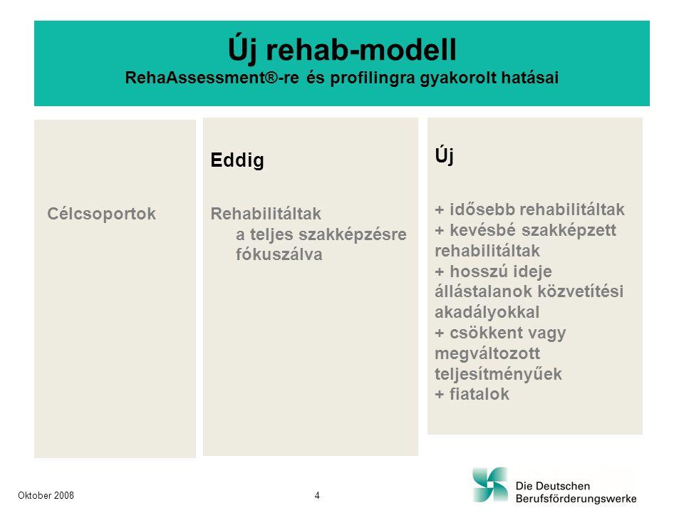 Célcsoportok Eddig Rehabilitáltak a teljes szakképzésre fókuszálva Új + idősebb rehabilitáltak + kevésbé szakképzett rehabilitáltak + hosszú ideje áll