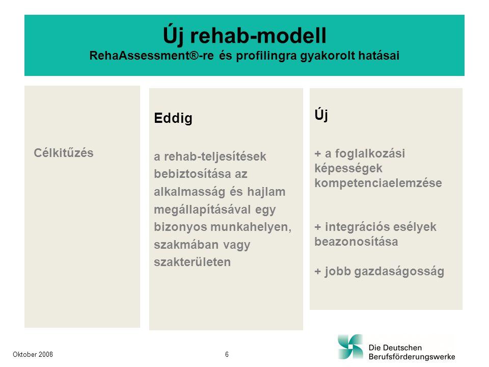 Minőségi standardok Eddig Intézményes kompetencia Módszertani kompetencia Résztvevőközpontúság Ügyfélközpontúság Új + a felhasznált diszciplínák szorosabb összekötése + rehab-menedzsment + integrációs- menedzsment + szakmai gyakorlat + individualizálás, egyénre szabás + integrációközpontúság Új rehab-modell RehaAssessment®-re és profilingra gyakorolt hatásai Oktober 20087