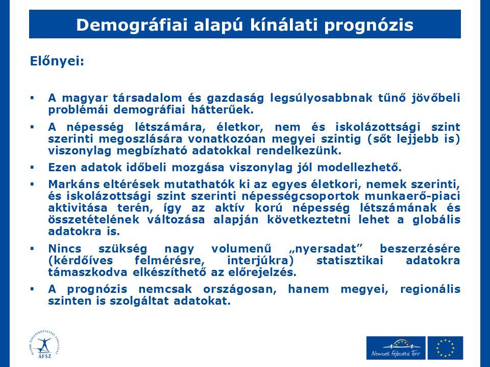 Demográfiai alapú kínálati prognózis Előnyei:  A magyar társadalom és gazdaság legsúlyosabbnak tűnő jövőbeli problémái demográfiai hátterűek.