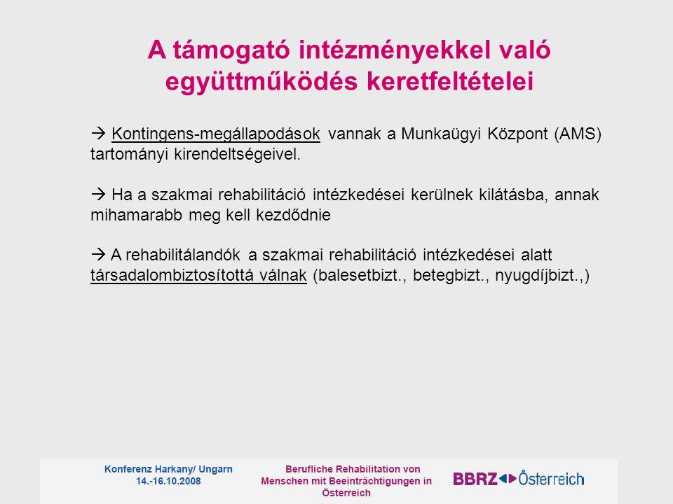  Kontingens-megállapodások vannak a Munkaügyi Központ (AMS) tartományi kirendeltségeivel.  Ha a szakmai rehabilitáció intézkedései kerülnek kilátásb
