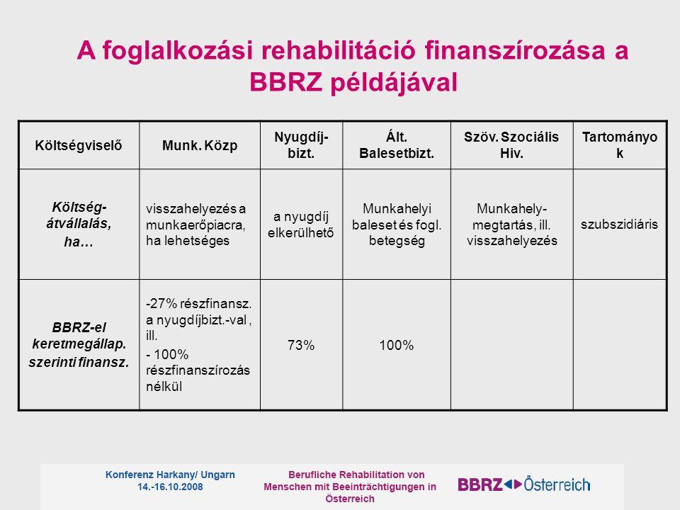 A foglalkozási rehabilitáció finanszírozása a BBRZ példájával KöltségviselőMunk. Közp Nyugdíj- bizt. Ált. Balesetbizt. Szöv. Szociális Hiv. Tartományo
