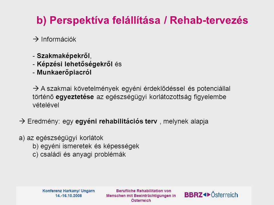  Információk - Szakmaképekről, - Képzési lehetőségekről és - Munkaerőpiacról  A szakmai követelmények egyéni érdeklődéssel és potenciállal történő egyeztetése az egészségügyi korlátozottság figyelembe vételével  Eredmény: egy egyéni rehabilitációs terv, melynek alapja a) az egészségügyi korlátok b) egyéni ismeretek és képességek c) családi és anyagi problémák b) Perspektíva felállítása / Rehab-tervezés