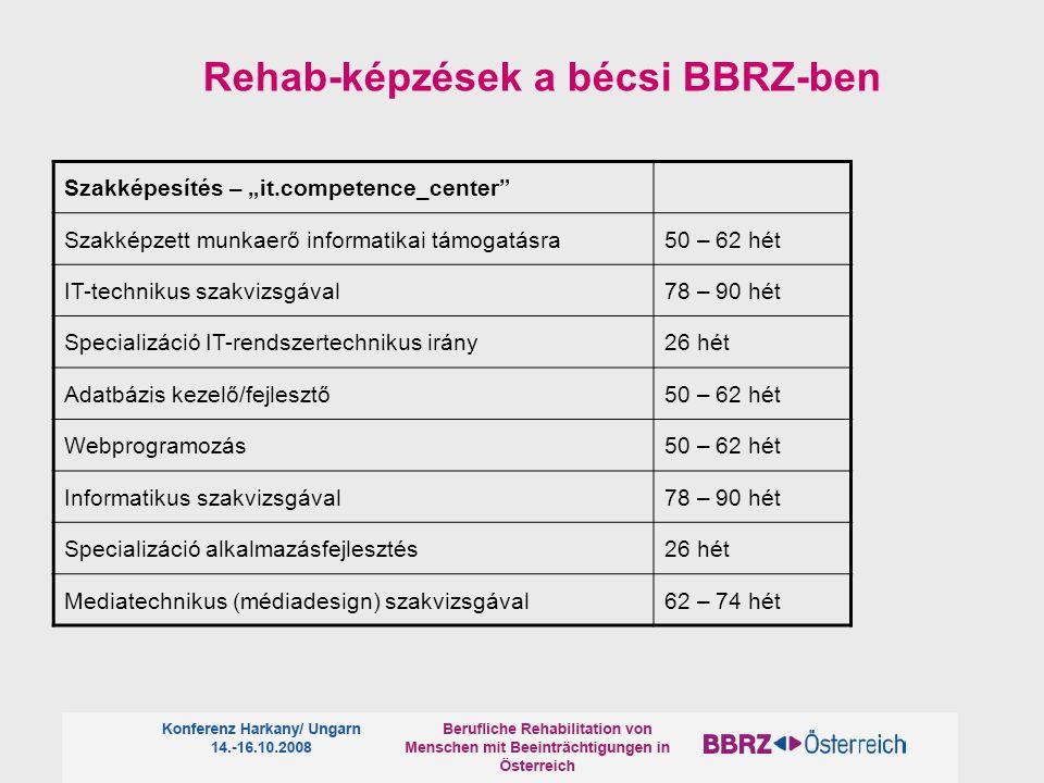 """Rehab-képzések a bécsi BBRZ-ben Szakképesítés – """"it.competence_center"""" Szakképzett munkaerő informatikai támogatásra50 – 62 hét IT-technikus szakvizsg"""