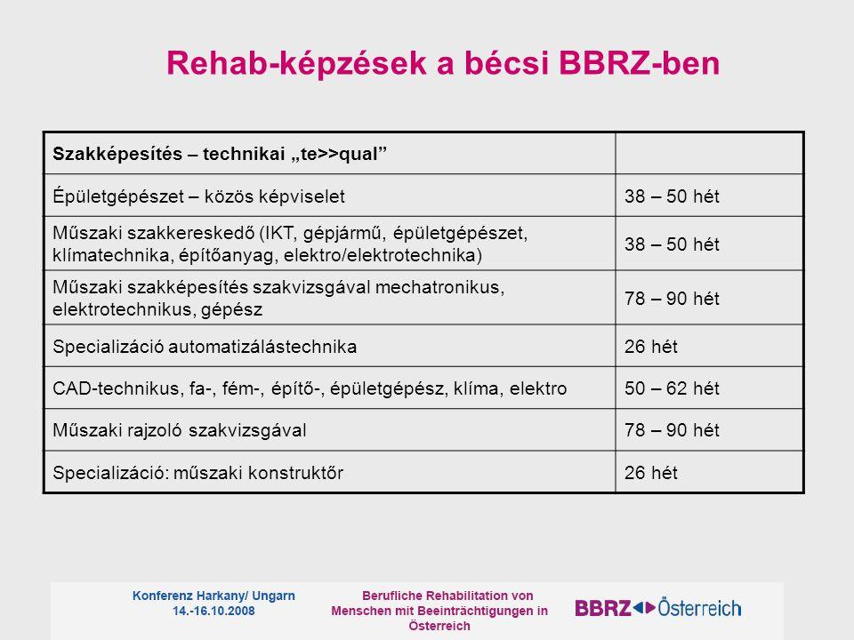 """Rehab-képzések a bécsi BBRZ-ben Szakképesítés – technikai """"te>>qual"""" Épületgépészet – közös képviselet38 – 50 hét Műszaki szakkereskedő (IKT, gépjármű"""