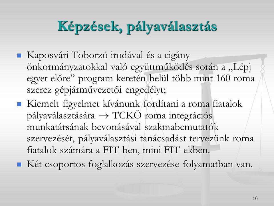 """16 Képzések, pályaválasztás Kaposvári Toborzó irodával és a cigány önkormányzatokkal való együttműködés során a """"Lépj egyet előre program keretén belül több mint 160 roma szerez gépjárművezetői engedélyt; Kaposvári Toborzó irodával és a cigány önkormányzatokkal való együttműködés során a """"Lépj egyet előre program keretén belül több mint 160 roma szerez gépjárművezetői engedélyt; Kiemelt figyelmet kívánunk fordítani a roma fiatalok pályaválasztására → TCKÖ roma integrációs munkatársának bevonásával szakmabemutatók szervezését, pályaválasztási tanácsadást tervezünk roma fiatalok számára a FIT-ben, mini FIT-ekben."""