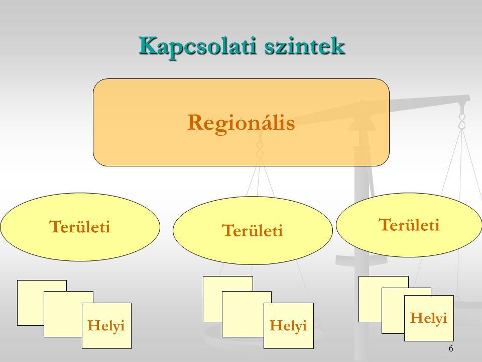 6 Kapcsolati szintek Regionális Területi Helyi