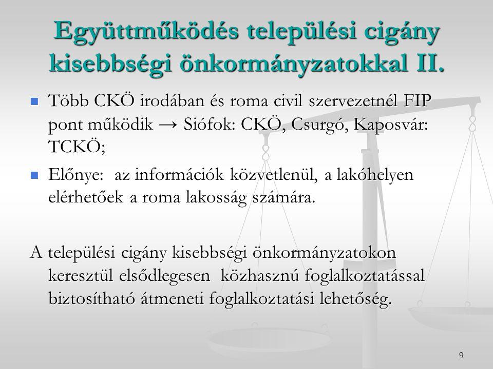 9 Együttműködés települési cigány kisebbségi önkormányzatokkal II. Több CKÖ irodában és roma civil szervezetnél FIP pont működik → Siófok: CKÖ, Csurgó