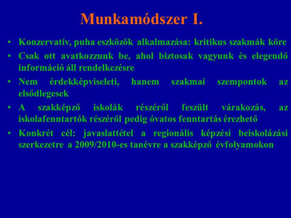 Munkamódszer I.