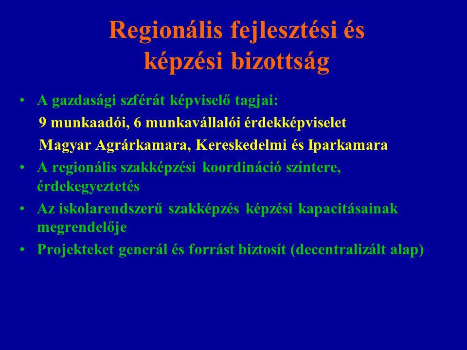 Regionális fejlesztési és képzési bizottság A gazdasági szférát képviselő tagjai: 9 munkaadói, 6 munkavállalói érdekképviselet Magyar Agrárkamara, Kereskedelmi és Iparkamara A regionális szakképzési koordináció színtere, érdekegyeztetés Az iskolarendszerű szakképzés képzési kapacitásainak megrendelője Projekteket generál és forrást biztosít (decentralizált alap)