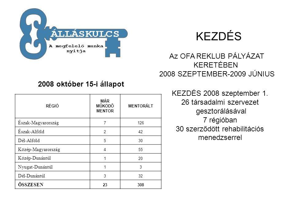 KEZDÉS Az OFA REKLUB PÁLYÁZAT KERETÉBEN 2008 SZEPTEMBER-2009 JÚNIUS KEZDÉS 2008 szeptember 1.