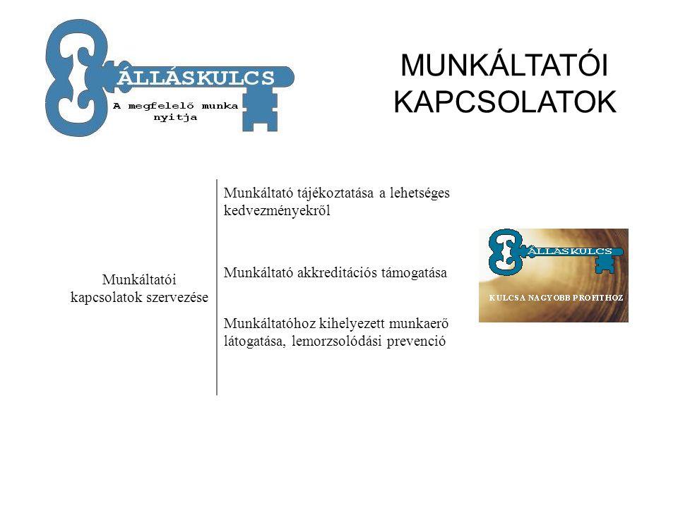 MUNKÁLTATÓI KAPCSOLATOK Munkáltatói kapcsolatok szervezése Munkáltató tájékoztatása a lehetséges kedvezményekről Munkáltató akkreditációs támogatása Munkáltatóhoz kihelyezett munkaerő látogatása, lemorzsolódási prevenció