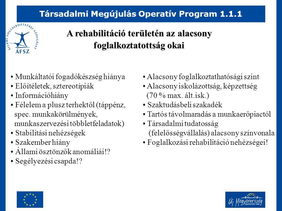 Társadalmi Megújulás Operatív Program 1.1.1 Munkáltatói fogadókészség hiánya Előítéletek, sztereotípiák Információhiány Félelem a plusz terhektől (táppénz, spec.