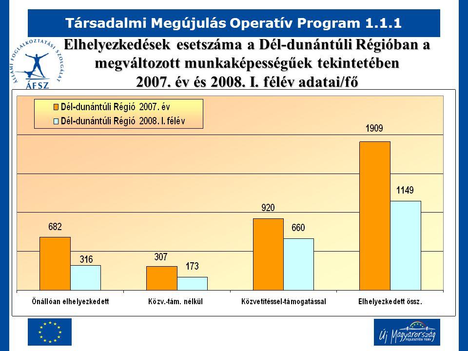 Társadalmi Megújulás Operatív Program 1.1.1 Elhelyezkedések esetszáma a Dél-dunántúli Régióban a megváltozott munkaképességűek tekintetében 2007.
