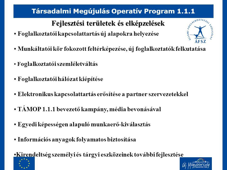Társadalmi Megújulás Operatív Program 1.1.1 Fejlesztési területek és elképzelések Foglalkoztatói kapcsolattartás új alapokra helyezése Munkáltatói kör fokozott feltérképezése, új foglalkoztatók felkutatása F oglalkoztatói szemléletváltás Foglalkoztatói hálózat kiépítése Elektronikus kapcsolattartás erősítése a partner szervezetekkel TÁMOP 1.1.1 bevezető kampány, média bevonásával Egyedi képességen alapuló munkaerő-kiválasztás Információs anyagok folyamatos biztosítása Kirendeltség személyi és tárgyi eszközeinek további fejlesztése