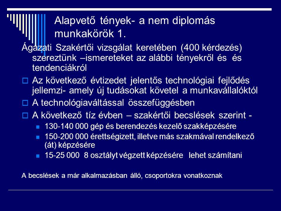 Alapvető tények- a nem diplomás munkakörök 1.