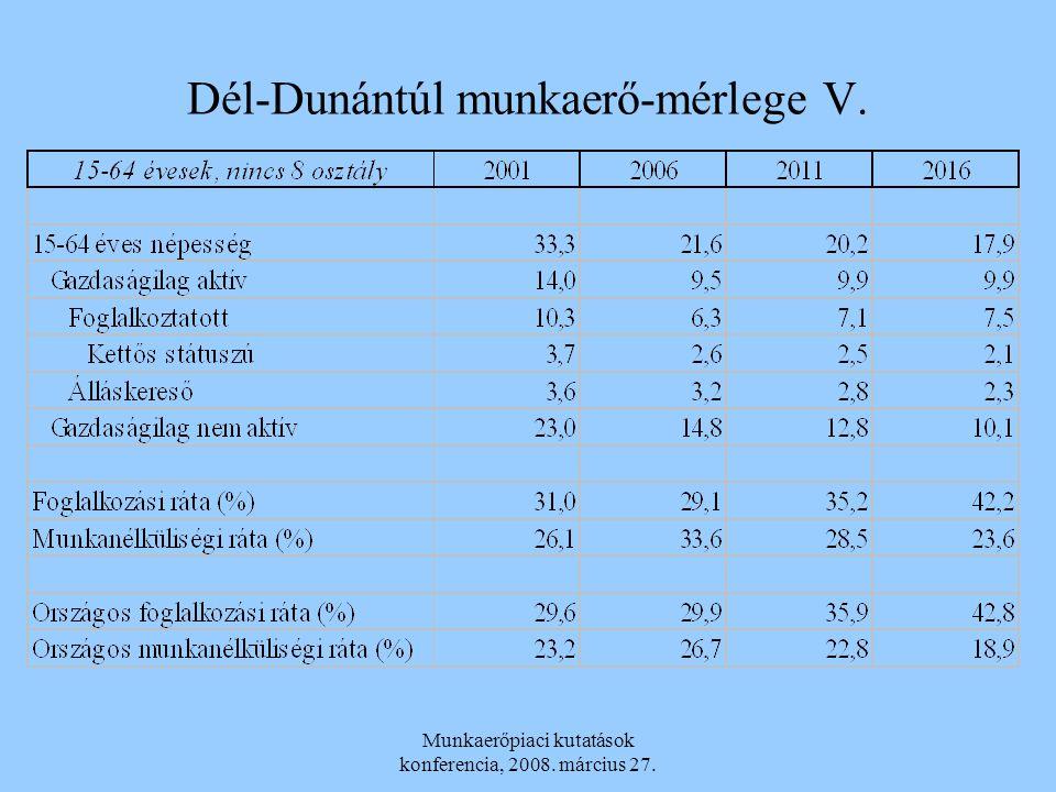 Munkaerőpiaci kutatások konferencia, 2008. március 27. Dél-Dunántúl munkaerő-mérlege V.