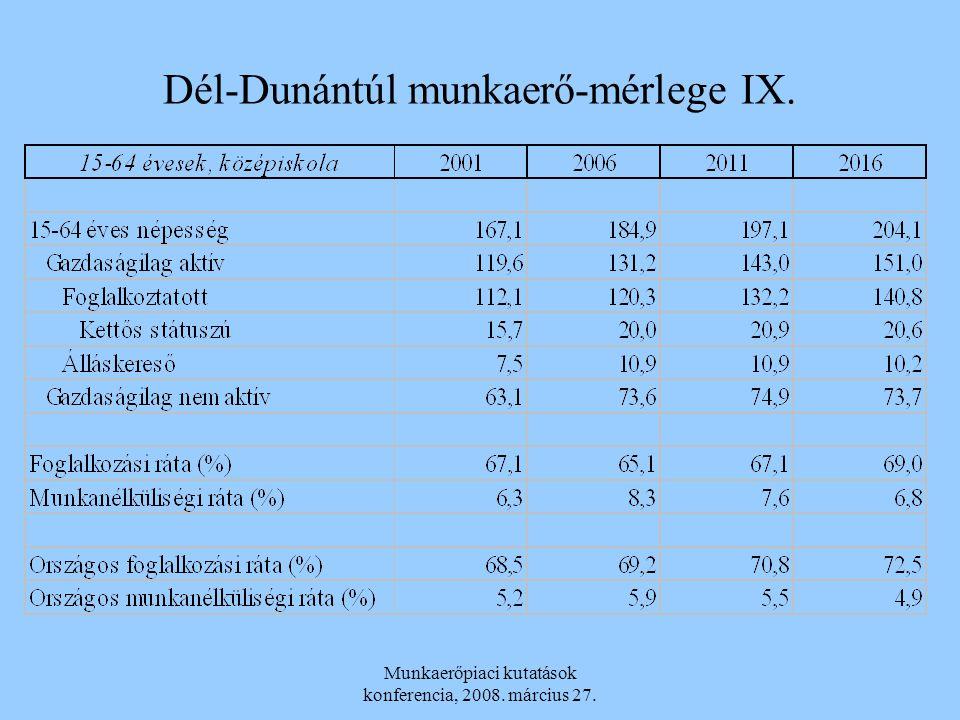 Munkaerőpiaci kutatások konferencia, 2008. március 27. Dél-Dunántúl munkaerő-mérlege IX.