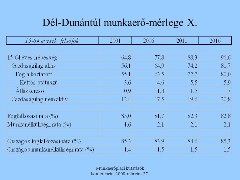 Munkaerőpiaci kutatások konferencia, 2008. március 27. Dél-Dunántúl munkaerő-mérlege X.