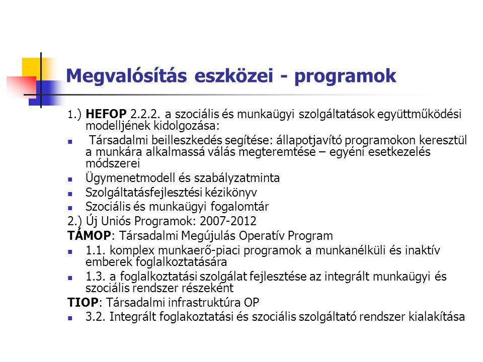 Megvalósítás eszközei - programok 1.) HEFOP 2.2.2.