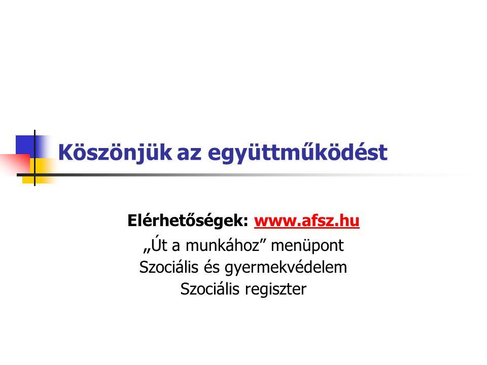 """Köszönjük az együttműködést Elérhetőségek: www.afsz.huwww.afsz.hu """" Út a munkához menüpont Szociális és gyermekvédelem Szociális regiszter"""