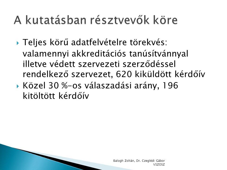  Teljes körű adatfelvételre törekvés: valamennyi akkreditációs tanúsítvánnyal illetve védett szervezeti szerződéssel rendelkező szervezet, 620 kiküld
