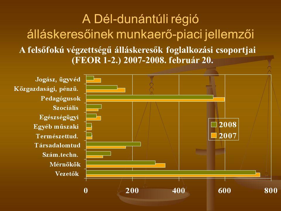 A Dél-dunántúli régió álláskeresőinek munkaerő-piaci jellemzői A felsőfokú végzettségű álláskeresők foglalkozási csoportjai (FEOR 1-2.) 2007-2008.