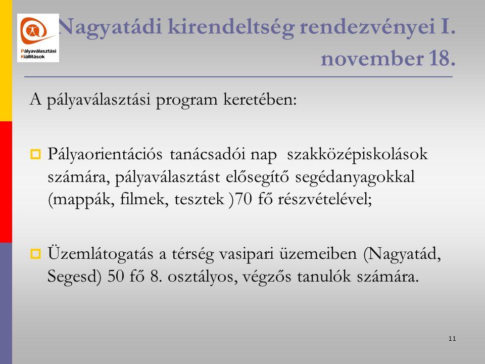 11 Nagyatádi kirendeltség rendezvényei I. november 18.