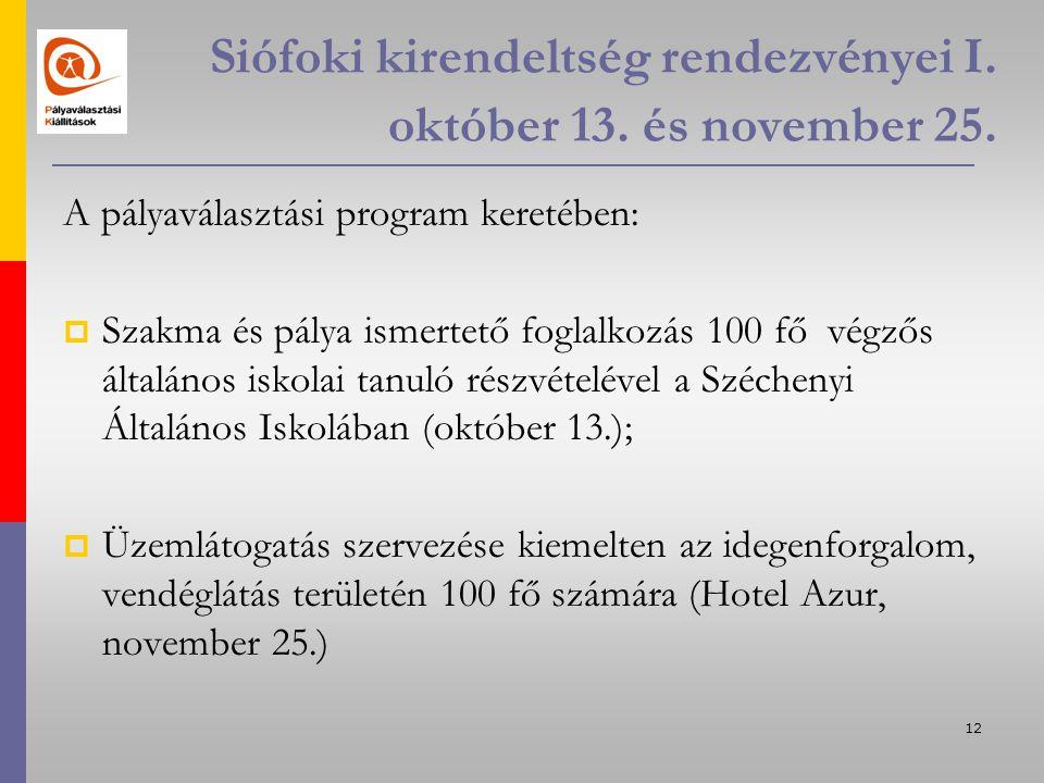 12 Siófoki kirendeltség rendezvényei I. október 13.