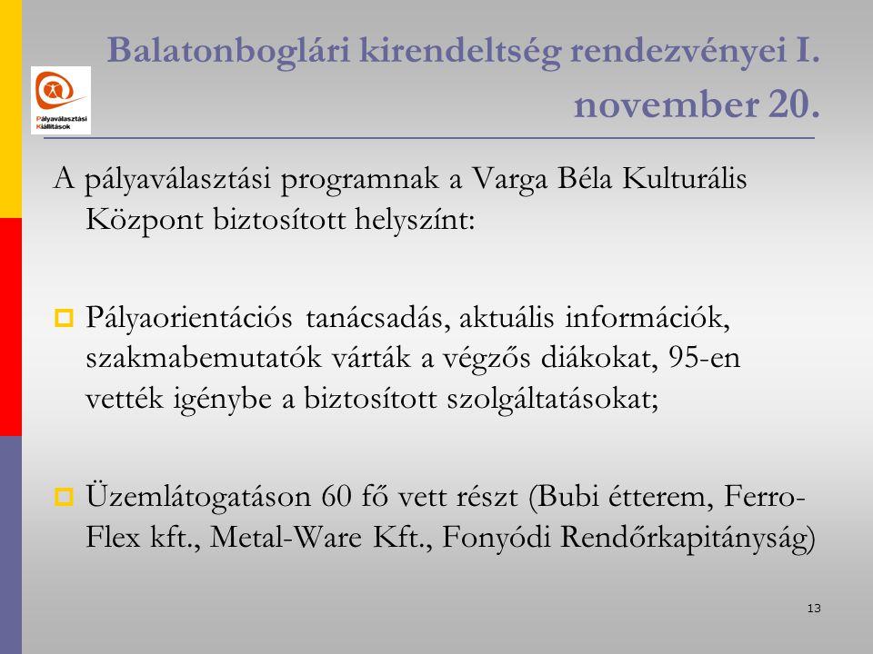 13 Balatonboglári kirendeltség rendezvényei I. november 20.