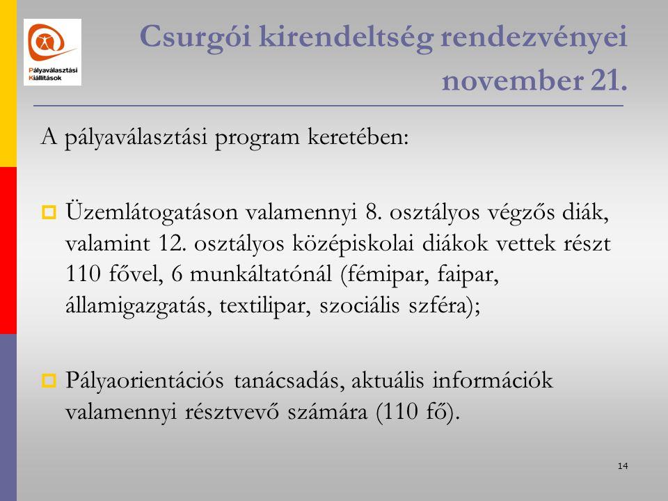 14 Csurgói kirendeltség rendezvényei november 21.