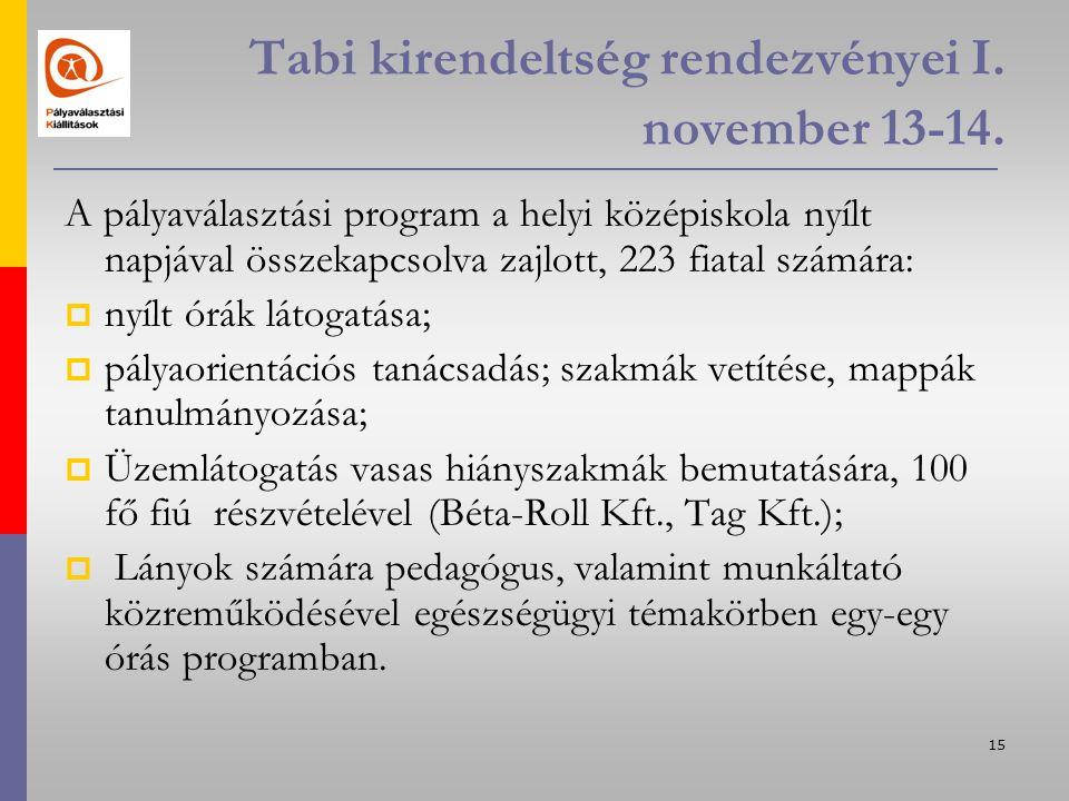 15 Tabi kirendeltség rendezvényei I. november 13-14.
