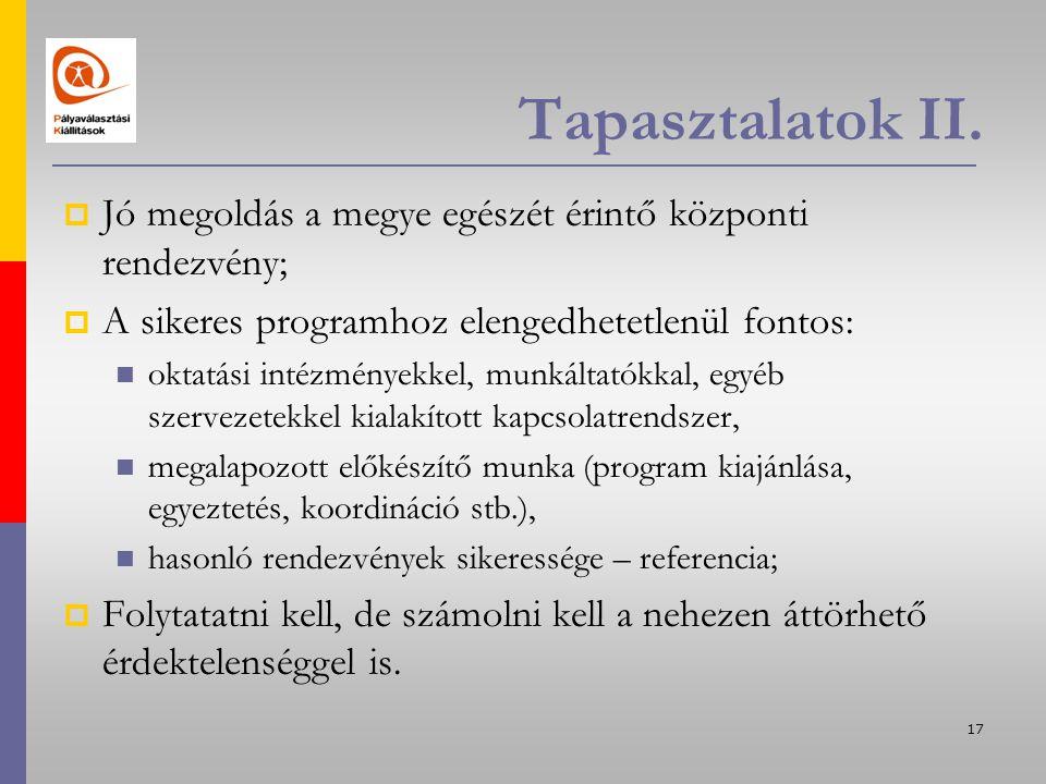 17 Tapasztalatok II.