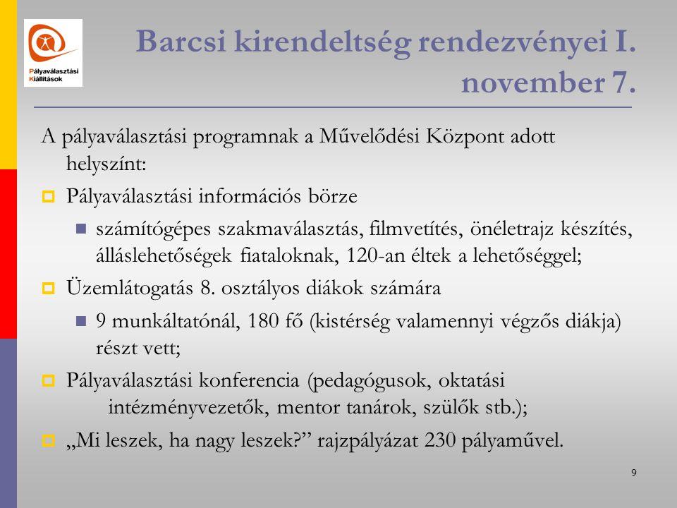 9 Barcsi kirendeltség rendezvényei I. november 7.