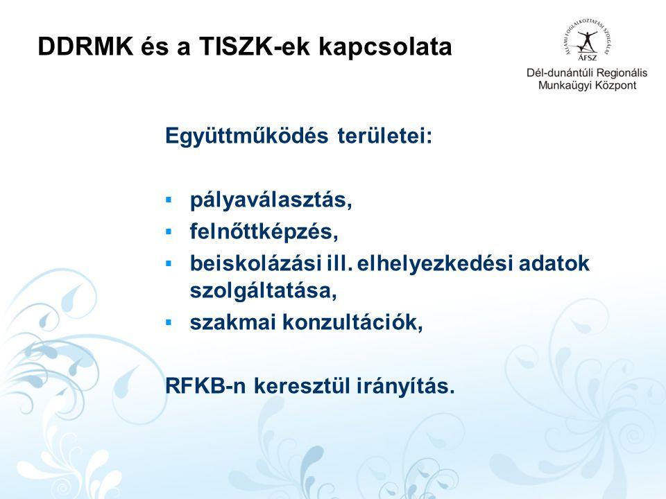 DDRMK és a TISZK-ek kapcsolata Együttműködés területei:  pályaválasztás,  felnőttképzés,  beiskolázási ill.