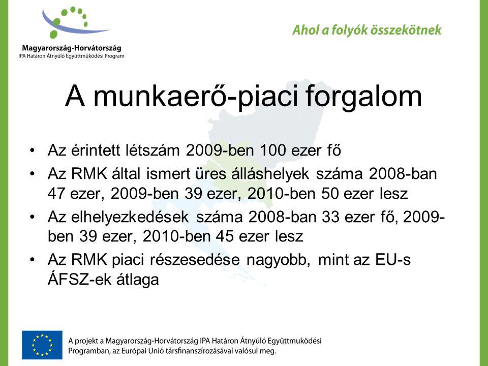 A munkaerő-piaci forgalom Az érintett létszám 2009-ben 100 ezer fő Az RMK által ismert üres álláshelyek száma 2008-ban 47 ezer, 2009-ben 39 ezer, 2010-ben 50 ezer lesz Az elhelyezkedések száma 2008-ban 33 ezer fő, 2009- ben 39 ezer, 2010-ben 45 ezer lesz Az RMK piaci részesedése nagyobb, mint az EU-s ÁFSZ-ek átlaga