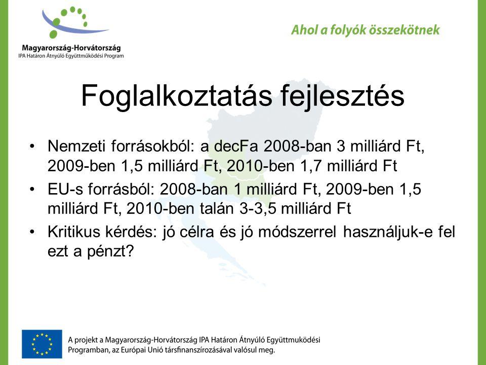 Foglalkoztatás fejlesztés Nemzeti forrásokból: a decFa 2008-ban 3 milliárd Ft, 2009-ben 1,5 milliárd Ft, 2010-ben 1,7 milliárd Ft EU-s forrásból: 2008-ban 1 milliárd Ft, 2009-ben 1,5 milliárd Ft, 2010-ben talán 3-3,5 milliárd Ft Kritikus kérdés: jó célra és jó módszerrel használjuk-e fel ezt a pénzt