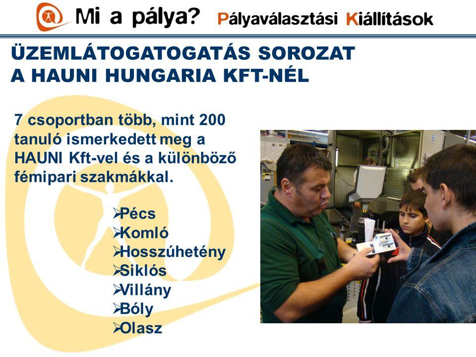 ÜZEMLÁTOGATOGATÁS SOROZAT A HAUNI HUNGARIA KFT-NÉL 7 csoportban több, mint 200 tanuló ismerkedett meg a HAUNI Kft-vel és a különböző fémipari szakmákkal.