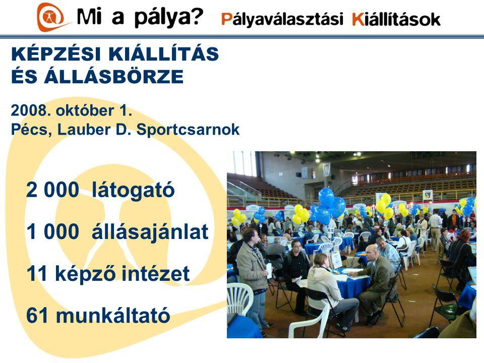 KÉPZÉSI KIÁLLÍTÁS ÉS ÁLLÁSBÖRZE Pécs, Lauber D.Sportcsarnok 2008.