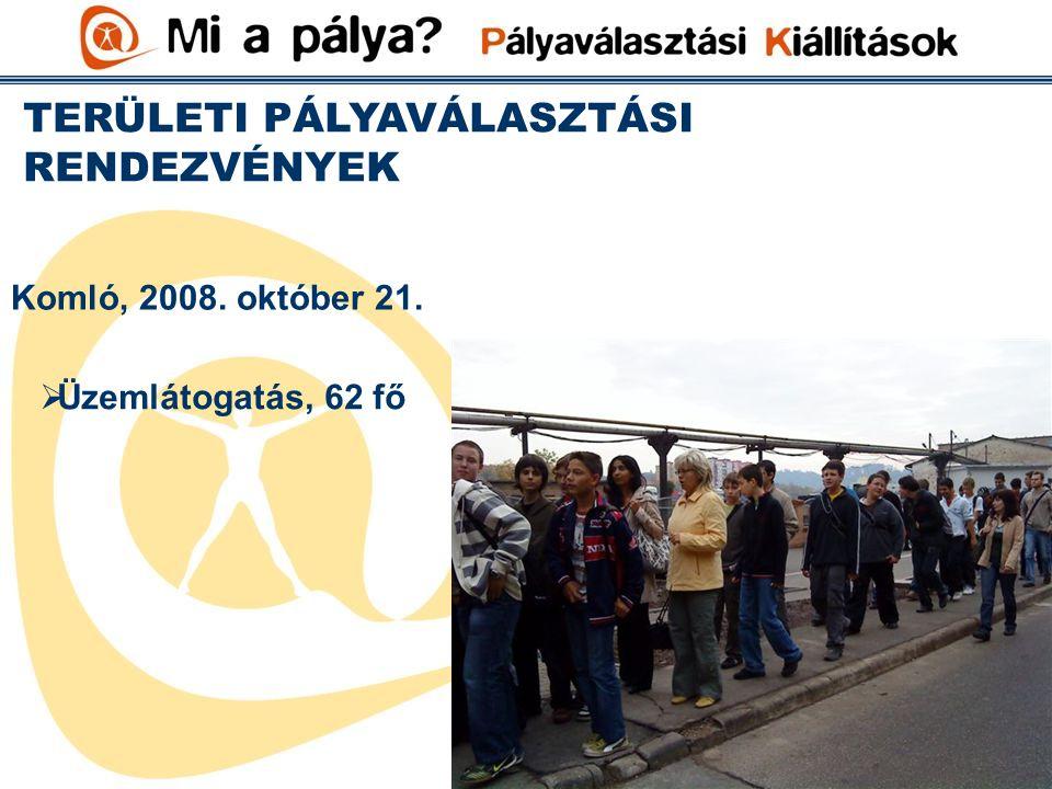 TERÜLETI PÁLYAVÁLASZTÁSI RENDEZVÉNYEK Komló, 2008. október 21.  Üzemlátogatás, 62 fő