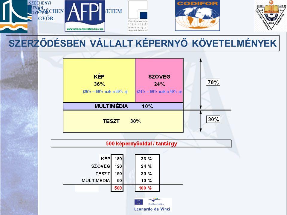 Az Európai Bizottság támogatást nyújtott ennek a projektnek a költségeihez. Ez a kiadvány (közlemény) a szerző nézeteit tükrözi, és az Európai Bizotts