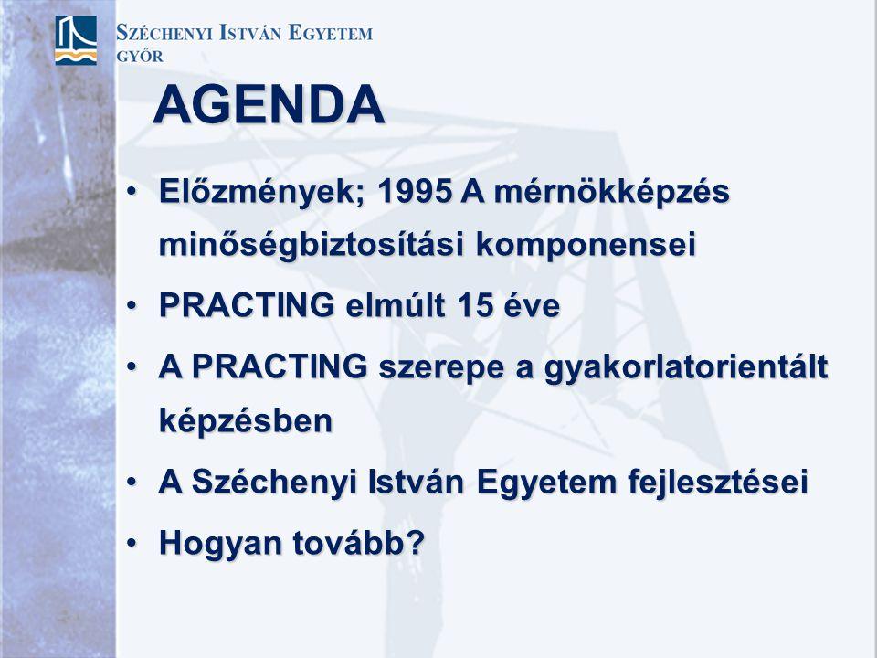 Gyakorlatorientált mérnökképzés a Széchenyi István Egyetemen Győrben Szekszárd, 2011. 11. 16. Dr. Kardos Károly rektorhelyettes
