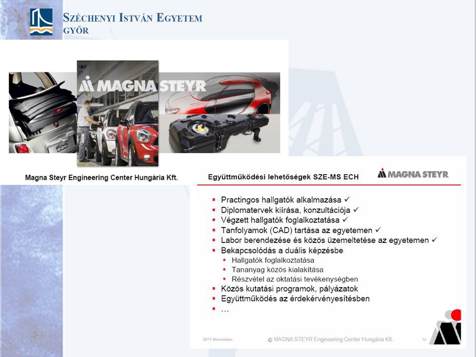 Practing – Alapitvány létrehozása – 202 practingos hallgató fogadása Tantárgyak – Audi egy modern vállalat Közös tanszék – Audi Hungaria Belsőégésű Mo