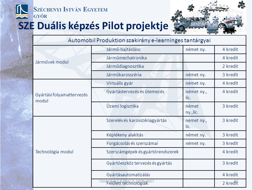 Pilot projekt - Szak és szakirány struktúra Duálisképzési forma - javaslat39 A szak tantárgyainak javasolt felvételi rendje FÉLÉV 1.2.3.4.5.6.7. 1 Ált